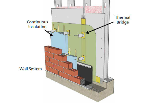 Thermal bridging guide helps designers cut building costs for Ways to cut cost when building a house