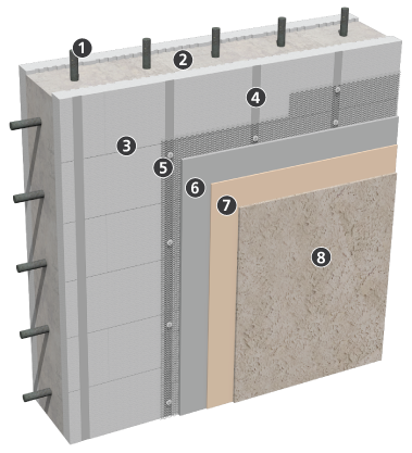 StoPowerwall<sup>®</sup> Stucco Finish System for ICFs