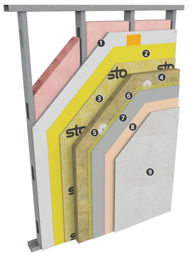 StoTherm<sup>®</sup> ci Mineral